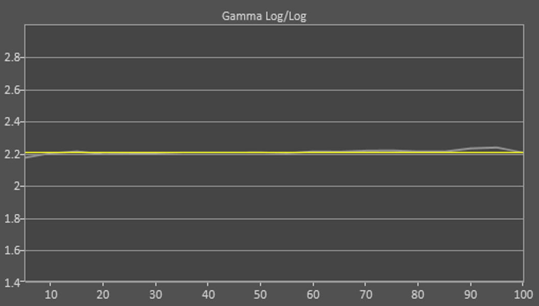 LG OLED CX análisis y opiniones